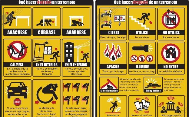 ¿Qué Hacer En Caso De Terremoto?